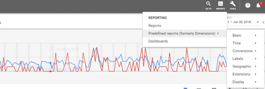 ppc setup screenshot predefined reports