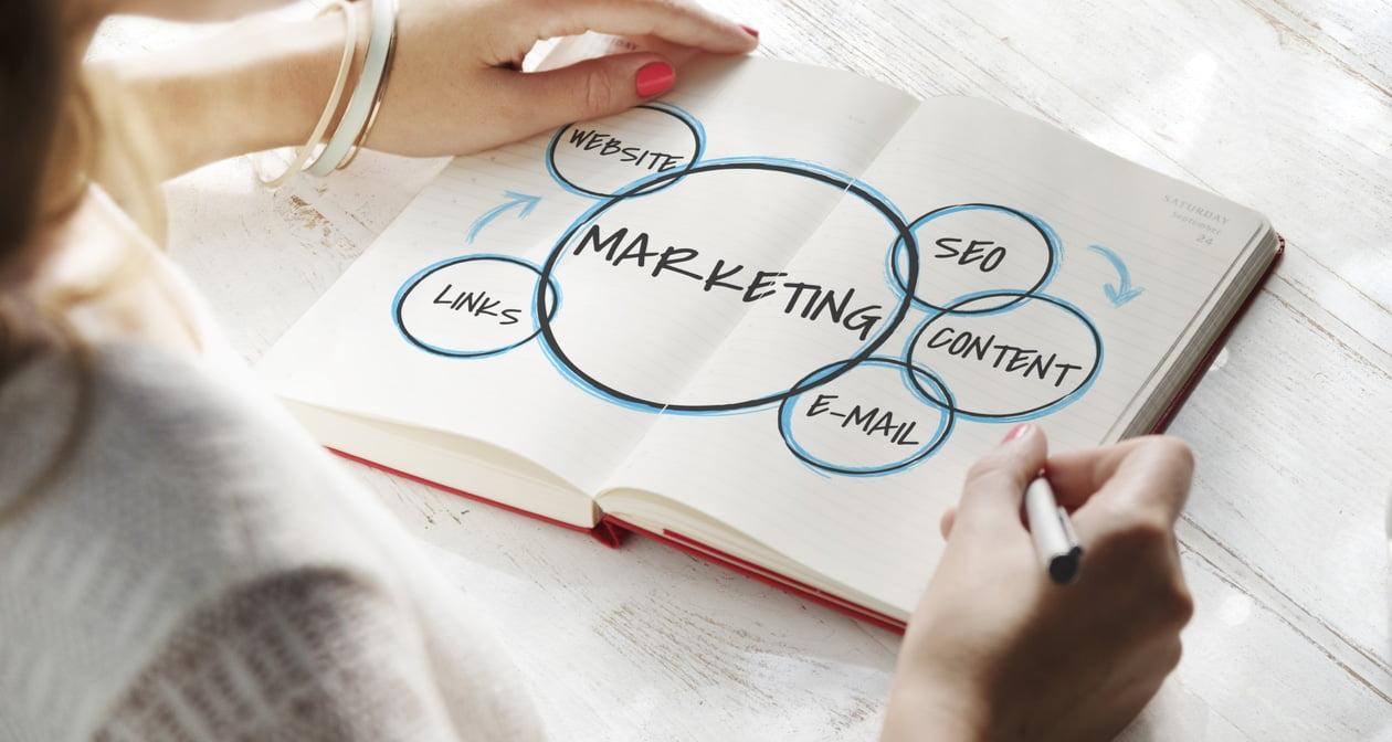 How to Create Brand Awareness